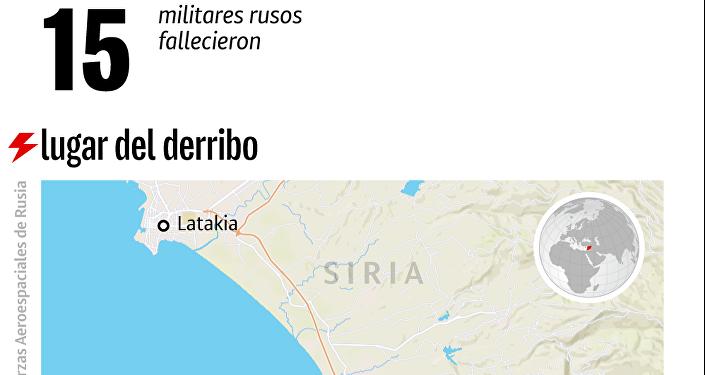 Rusia entregará sistemas antiaéreos S-300 al ejército sirio