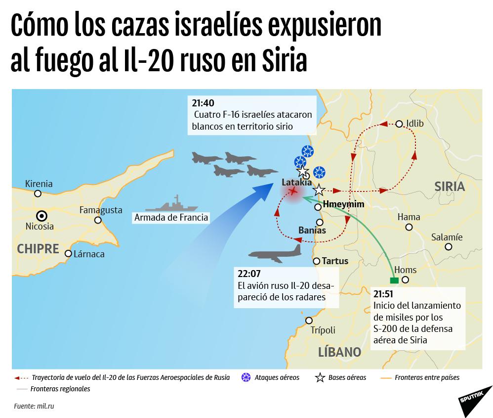 Cómo los cazas israelíes expusieron al fuego al Il-20 ruso en Siria