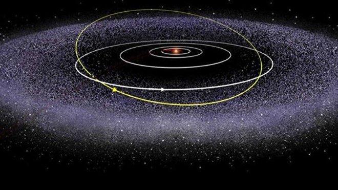 Cinturón de Kuiper (ilustración gráfica)