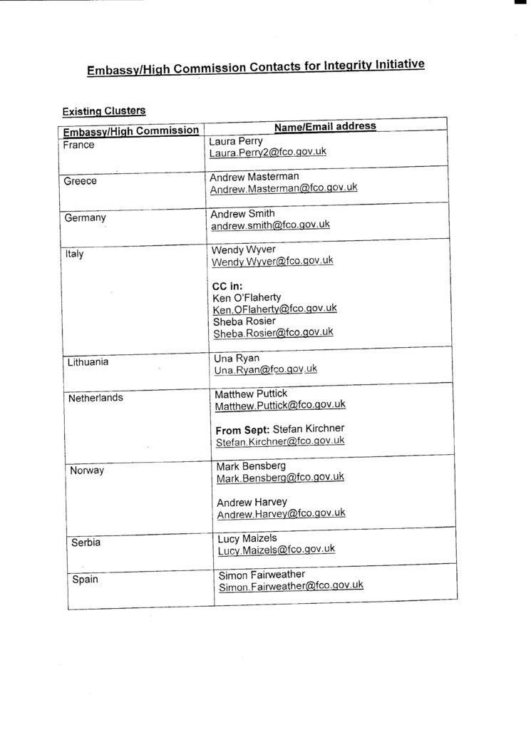 Lista de contactos ocultos en las Embajadas británicas proporcionada por Anonymous