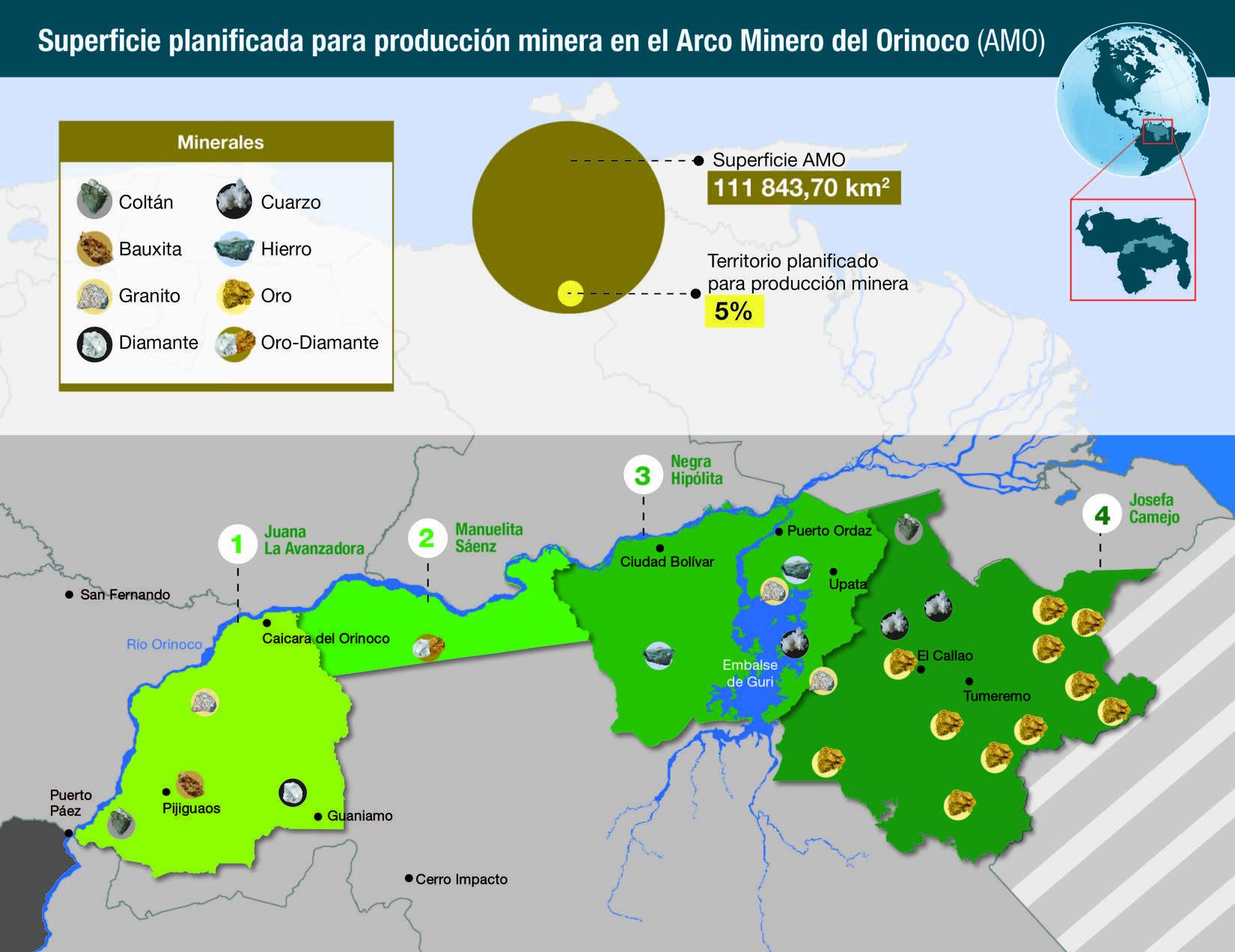 El mapa del arco minero