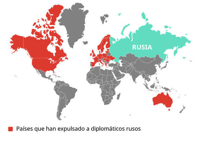 Expulsión de diplomáticos rusos y respuestas recíprocas