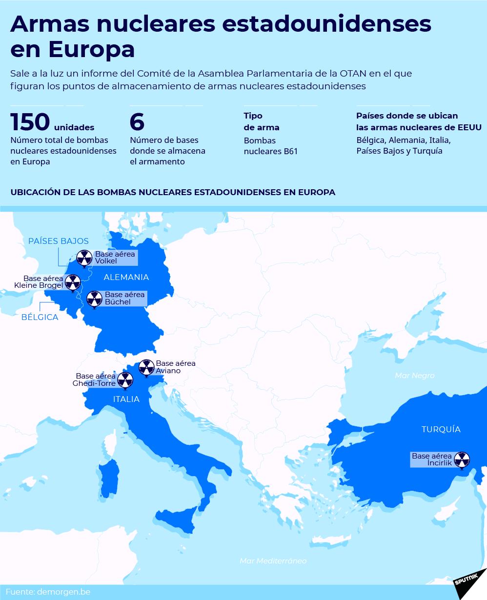Distribución de bombas nucleares de EEUU en Europa