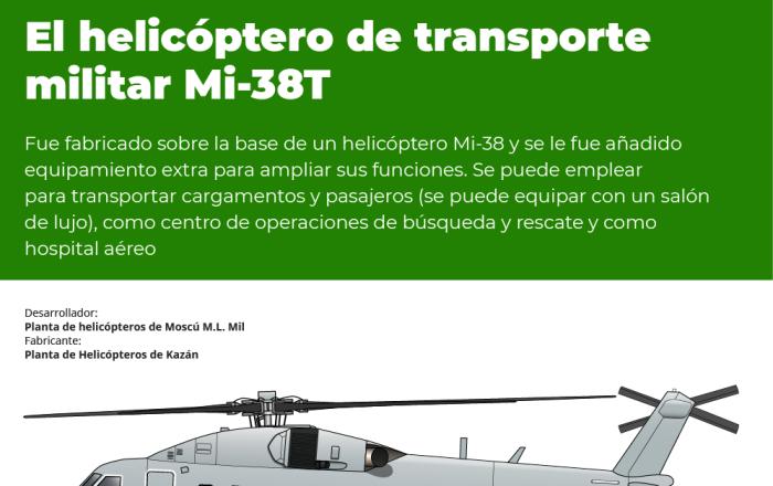 El Mi-38T, la novedosa versión militar del helicóptero polivalente ruso