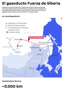 El gasoducto Fuerza de Siberia