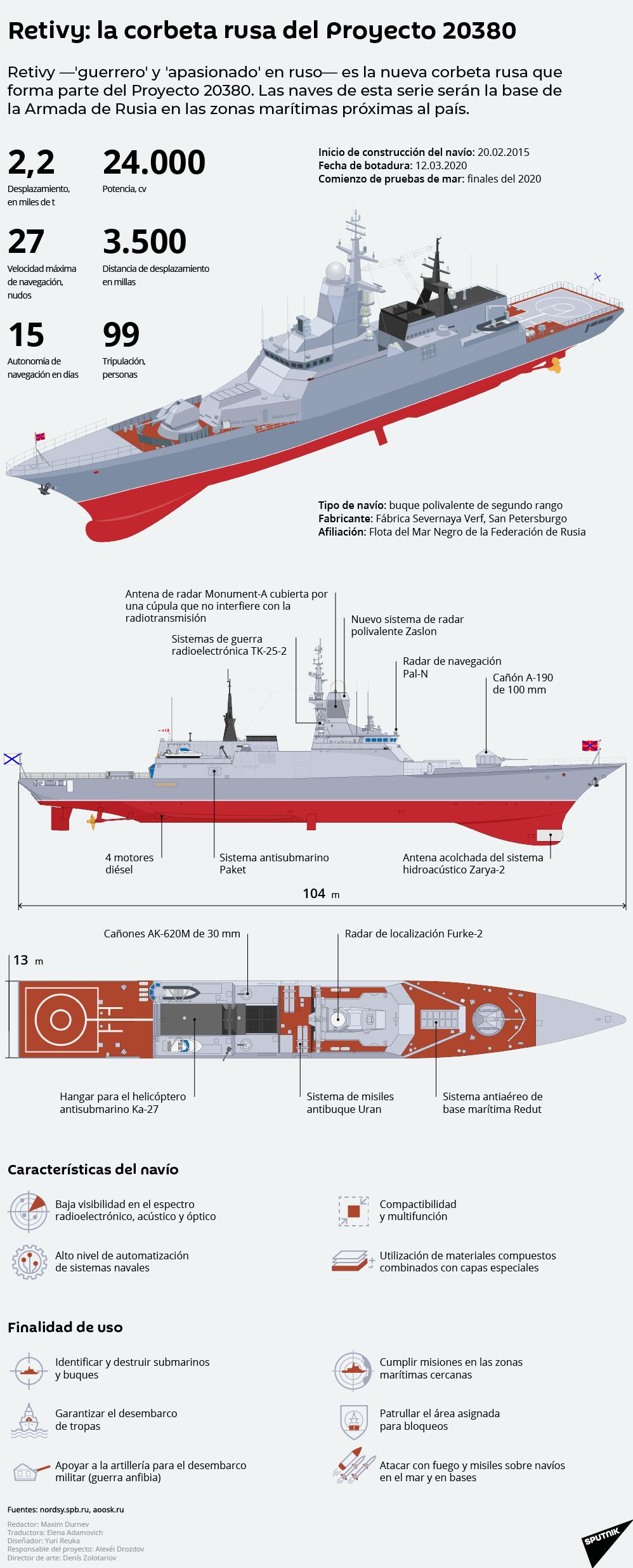 Retivy, el 'guerrero' de la Armada de Rusia - Sputnik Mundo