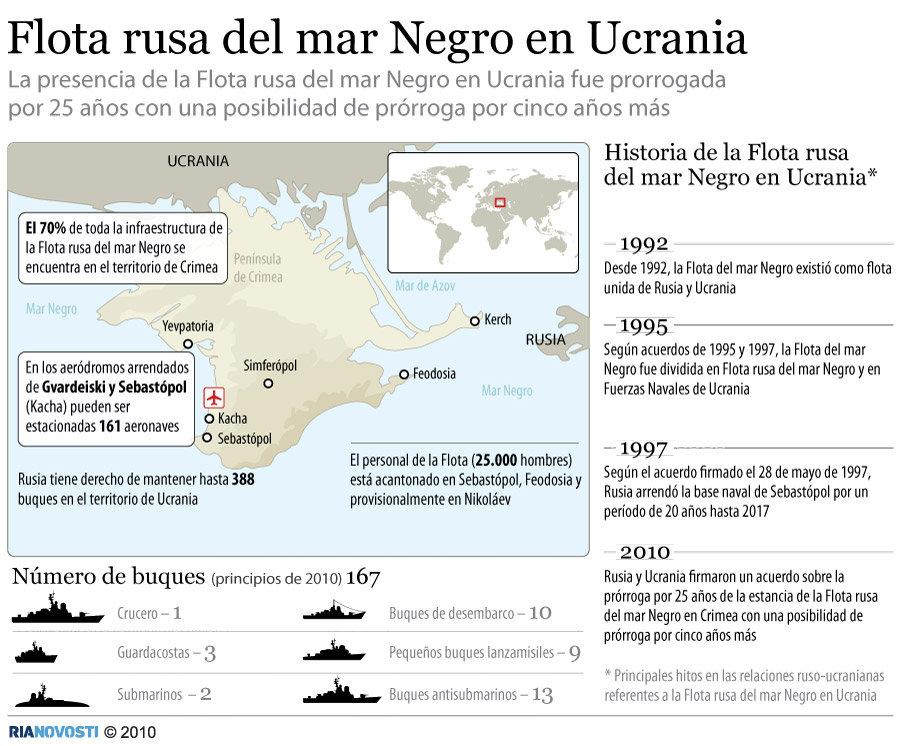 Flota rusa del mar Negro en Ucrania