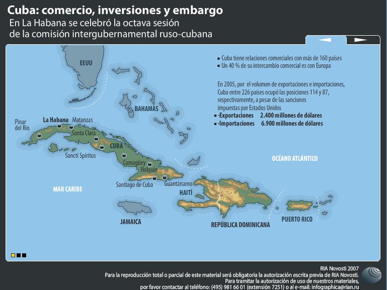 Cuba: comercio, inversiones y embargo