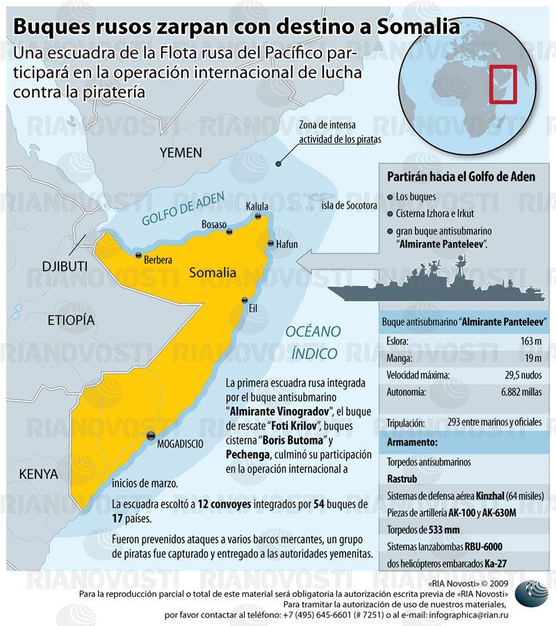 Buques rusos zarpan con destino a Somalia