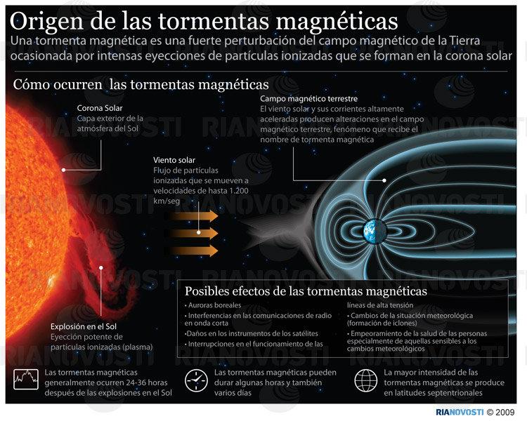 Origen de las tormentas magnéticas