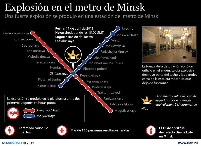 Explosión en el metro de Minsk