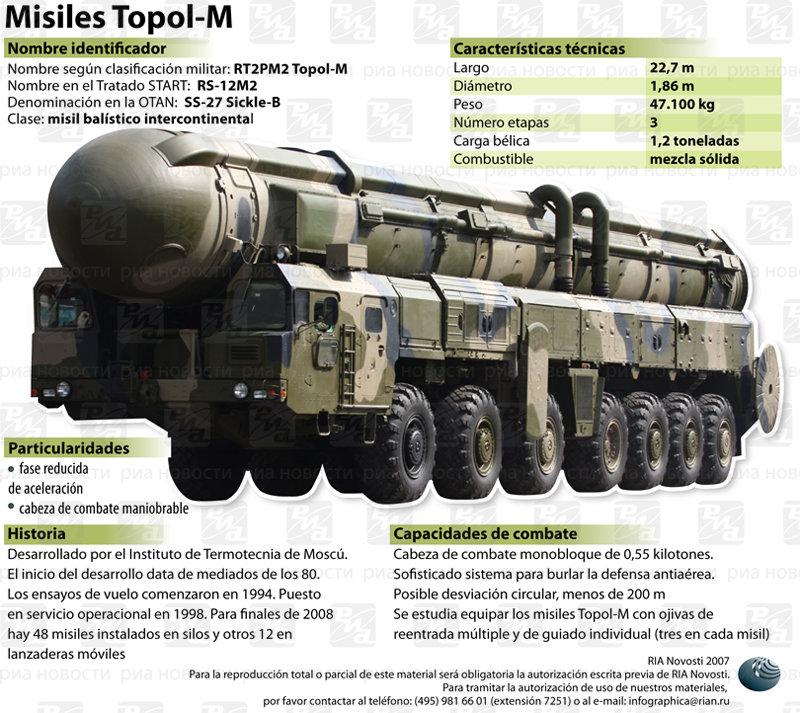 Misiles Topol-M