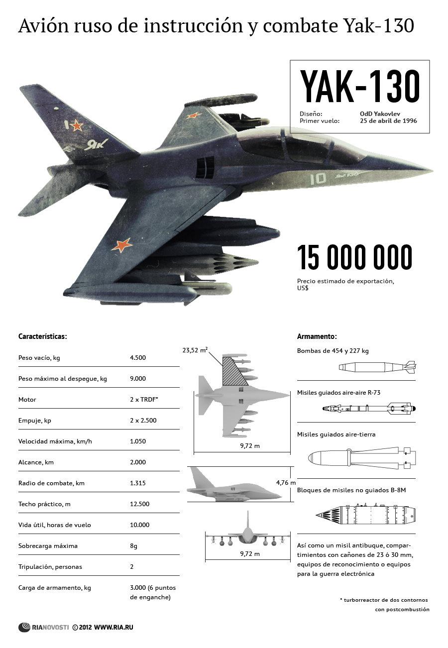 Avión ruso de instrucción y combate Yak-130 - Sputnik Mundo