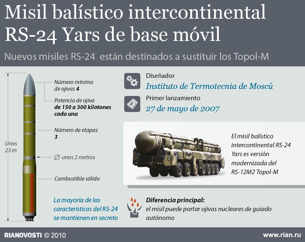 Misil balístico intercontinental RS-24 Yars - Sputnik Mundo