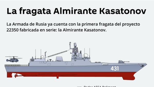 Almirante Kasatonov: la fragata rusa de nueva generación - Sputnik Mundo