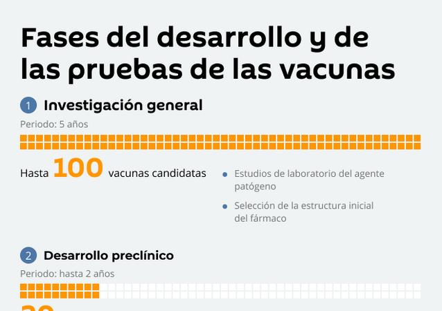 La carrera de obstáculos por la vacuna anti-COVID