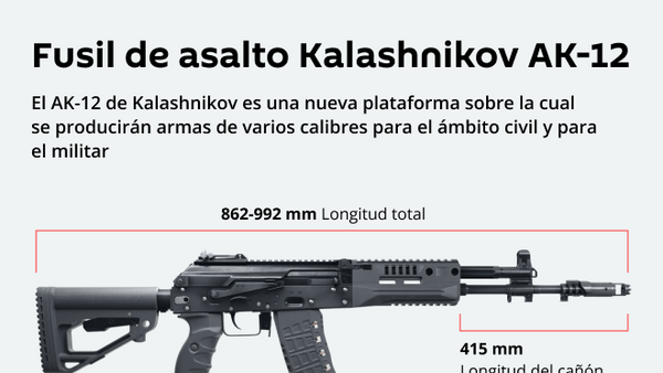 AK-12, el primero de la nueva generación de fusiles de asalto Kalashnikov - Sputnik Mundo