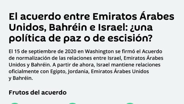 El histórico acuerdo entre Emiratos Árabes Unidos, Israel y Bahréin en detalle - Sputnik Mundo