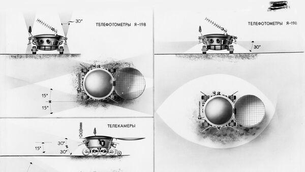 Campo de visión de las cámaras de Lunojod 1 - Sputnik Mundo
