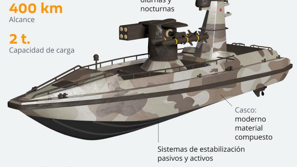 ULAQ: el dron de ataque marítimo turco, al descubierto - Sputnik Mundo