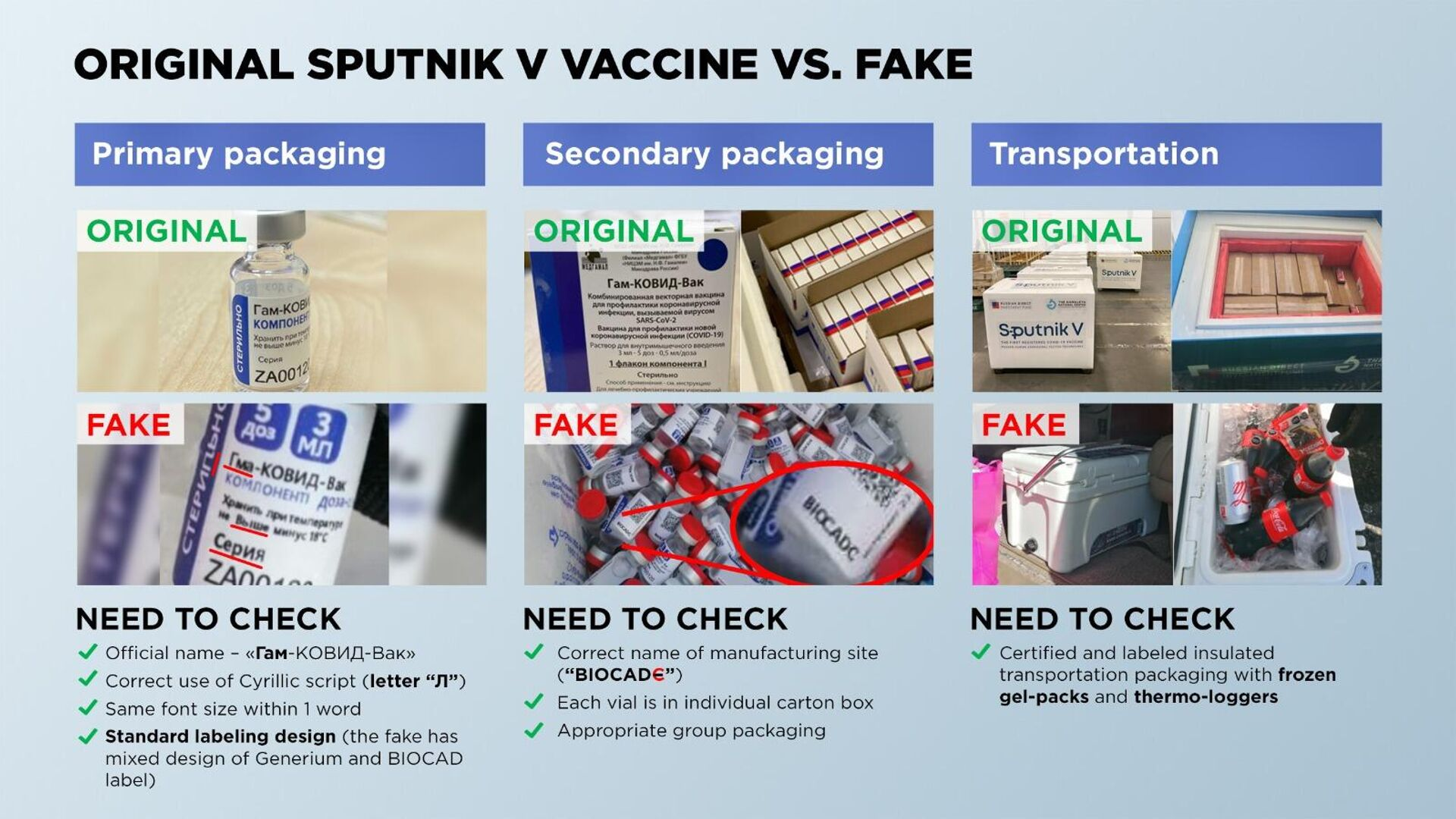 Cómo diferenciar la vacuna Sputnik V original de una falsa - Sputnik Mundo, 1920, 18.03.2021