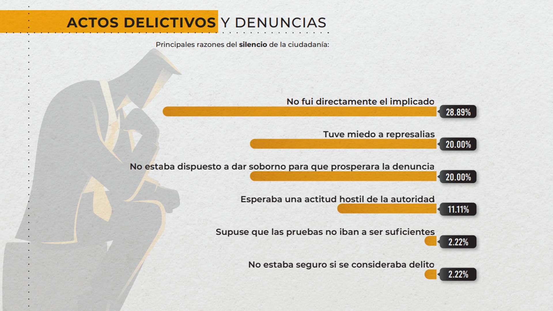 Encuesta Nacional de percepción de la corrupción en México (Innovative Marketing & Consultants) - Sputnik Mundo, 1920, 17.05.2021