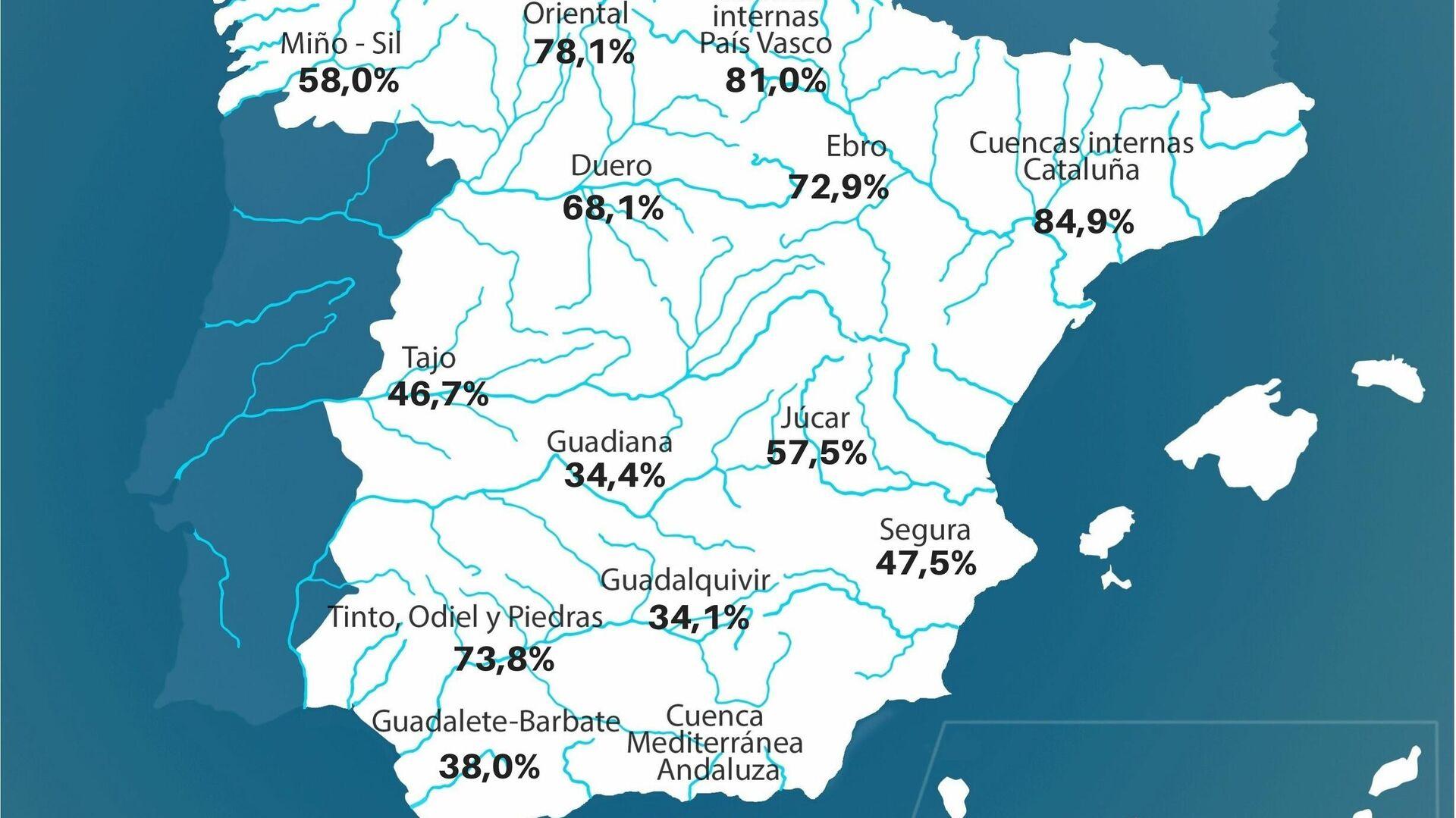 Las reservas hídricas en España - Sputnik Mundo, 1920, 22.07.2021
