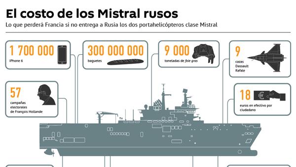 El costo de los Mistral rusos - Sputnik Mundo