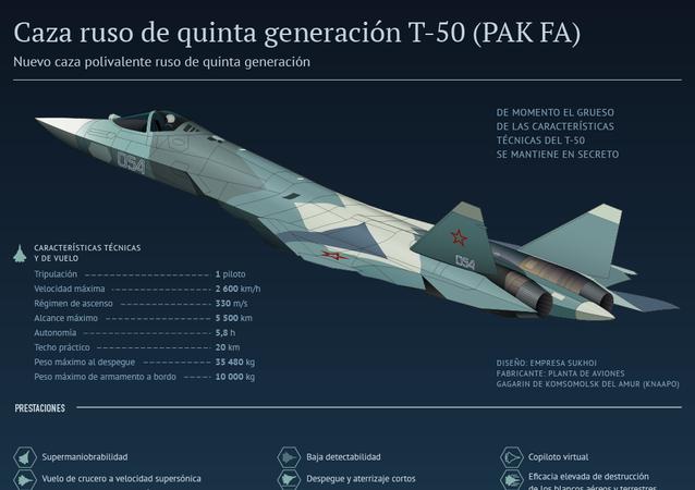 El T-50, caza ruso de quinta generación