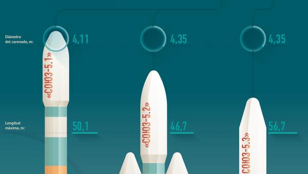 Lanzadores de la serie Soyuz-5 - Sputnik Mundo