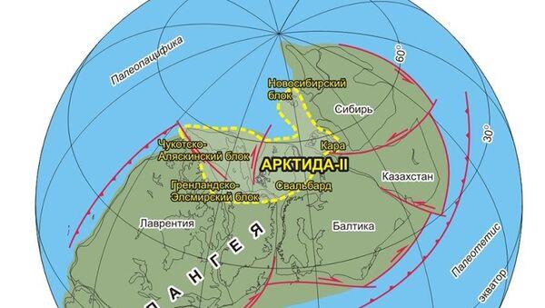 Arctida II - Sputnik Mundo