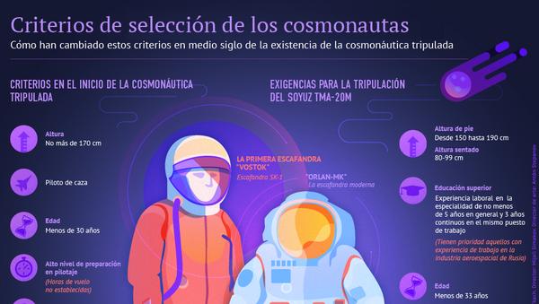 Los cosmonautas de hoy en día y los de hace medio siglo - Sputnik Mundo