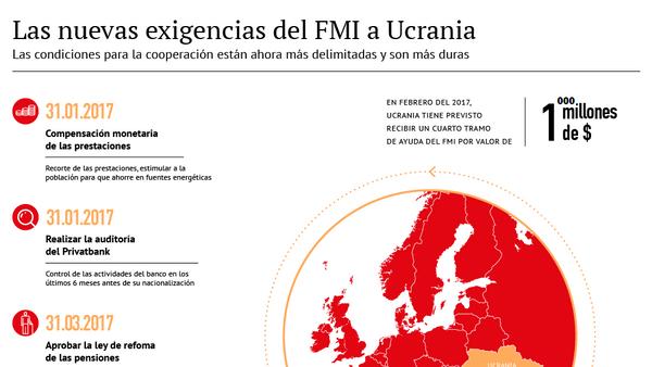 Las nuevas exigencias del FMI a Ucrania - Sputnik Mundo