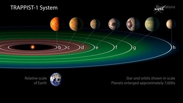 Exoplanetas recién-descubiertos por la NASA - Sputnik Mundo