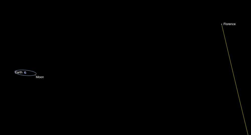 El asteroide Florence