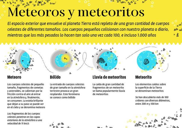 Los secretos del espacio: todo lo que quieres saber sobre los meteoritos