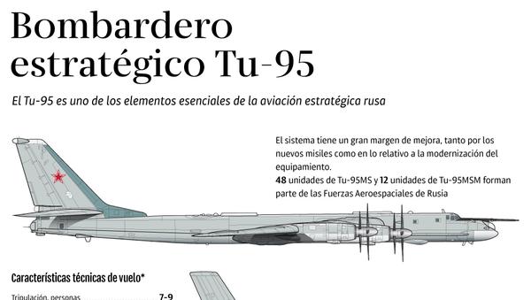 Bombardero estratégico Tu-95 - Sputnik Mundo
