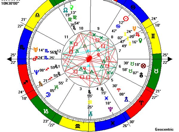 Сarta astral de Venezuela - Sputnik Mundo