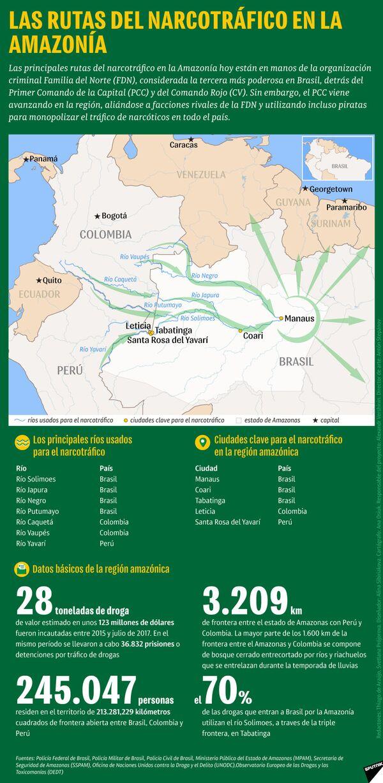 Las rutas del narcotráfico en la Amazonía - Sputnik Mundo