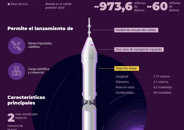 Soyuz 5: el cohete espacial reutilizable de Rusia, al detalle