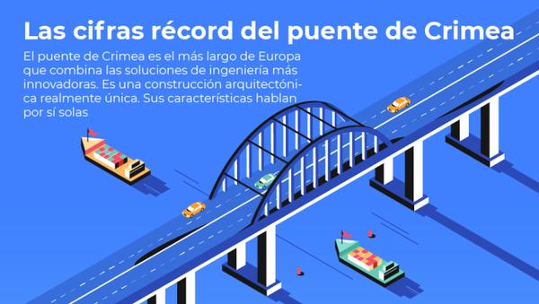 Más de 30 torres Eiffel de peso: el puente de los récords de Crimea, en cifras - Sputnik Mundo