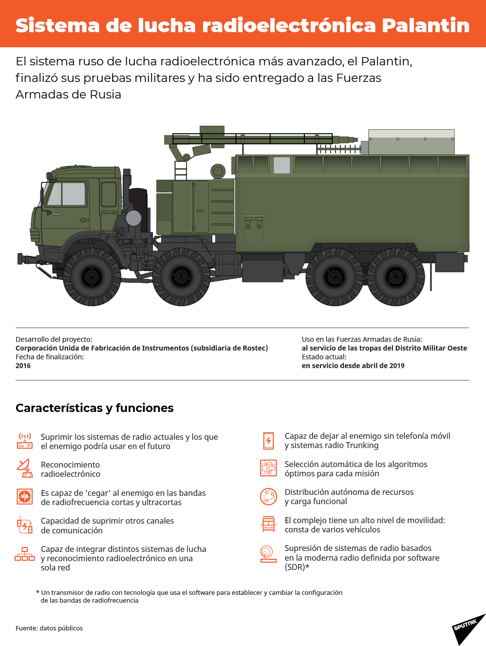 Palantin: el 'arma invisible' rusa
