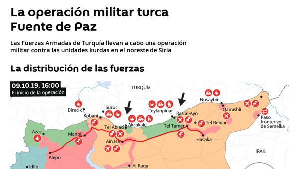 La operación turca Fuente de Paz en Siria - Sputnik Mundo