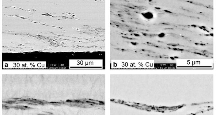 Sección transversal de las cintas de TiNiCu hiladas fundidas que contienen 30 a.% Cu (a, b), 34at.% Cu (c) y 38 a.% Cu (d) después de torsión a alta presión (HPT) a n = 5