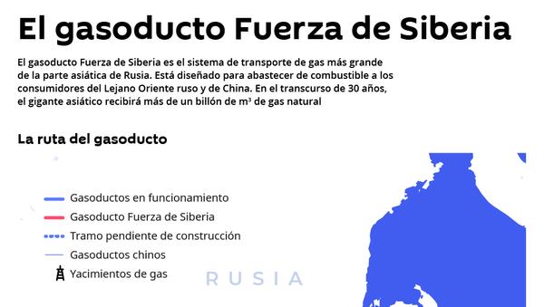 El gasoducto Fuerza de Siberia - Sputnik Mundo