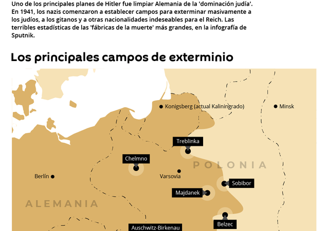 Los mayores campos de exterminio de los nazis