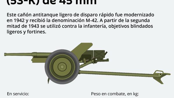 El cañón antitanque M1937 (53-K) de 45 milímetros - Sputnik Mundo