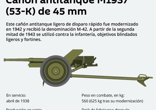 El cañón antitanque M1937 (53-K) de 45 milímetros
