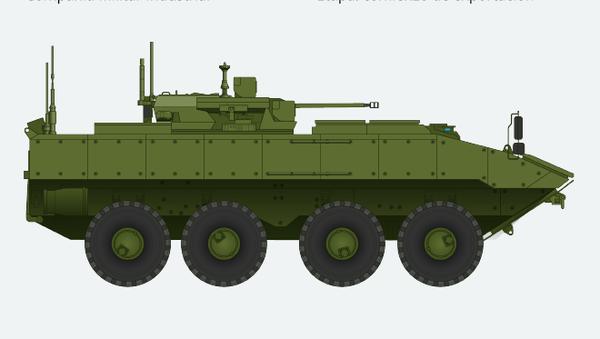 Bumerang: así es el transporte blindado ruso de última generación - Sputnik Mundo