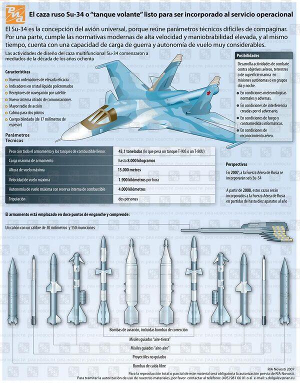 """El caza ruso Su-34 o """"tanque volante"""" listo para ser incorporado al servicio operacional - Sputnik Mundo"""